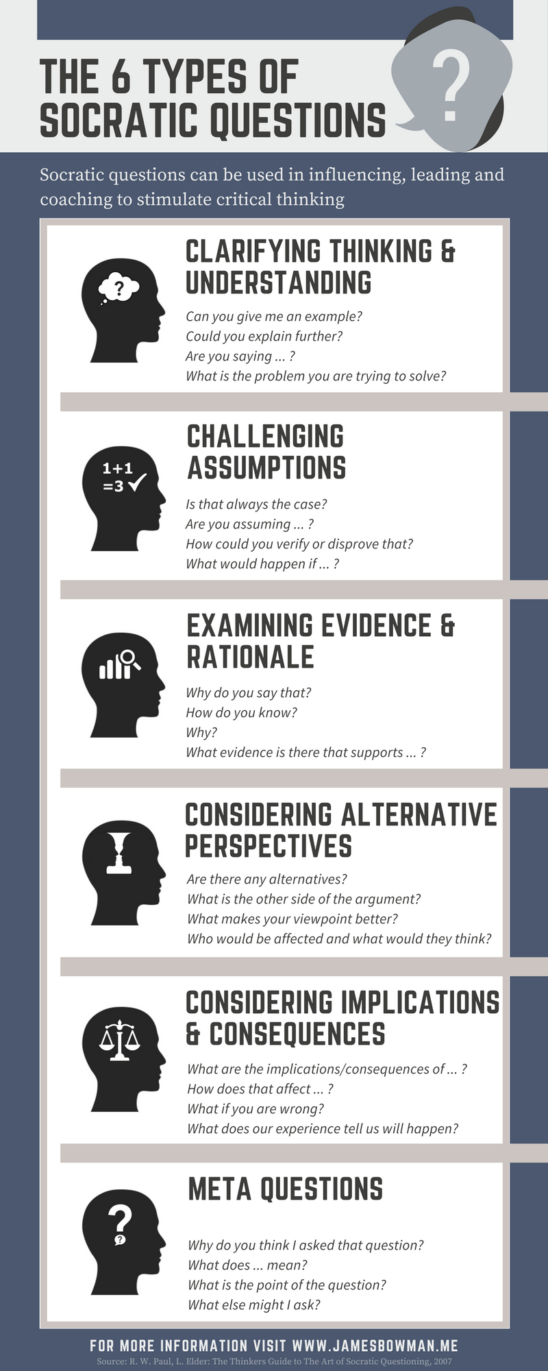 socratic-questions-infographic.png